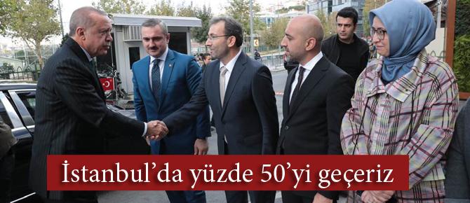 AK Parti teşkilatları yerel seçime hazır!