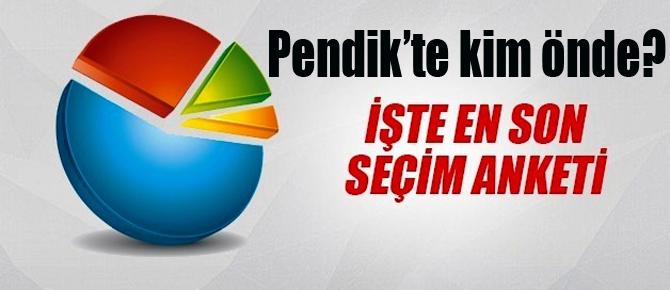 Genar'ın Pendik'teki son seçim anketi!