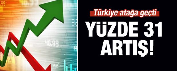 Türkiye atağa geçti: Yüzde 31 artış!