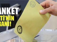 Son seçim anketi AK Parti'nin oy oranı!