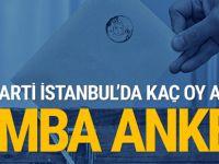 İşte İstanbul'daki oy oranları