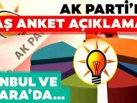 AK Parti'den seçim anketleriyle ilgili açıklama: İstanbul ve Ankara'da...