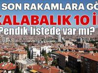 Türkiye'nin en kalabalık ilçesi hangisi?
