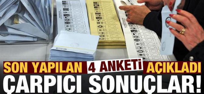AK Parti'nin yaptırdığı  4 anketin sonucu belli oldu